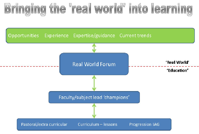 what does learning experience mean